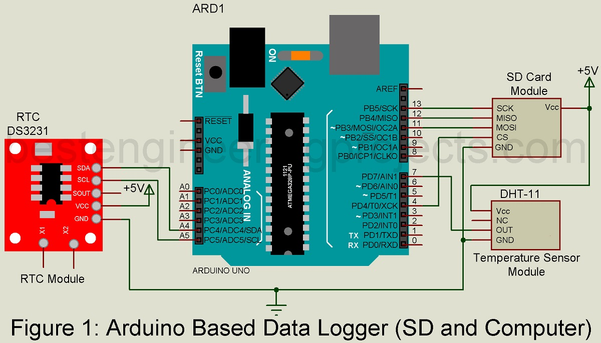 Arduino Based Data Logger Temperature Engineering Projects