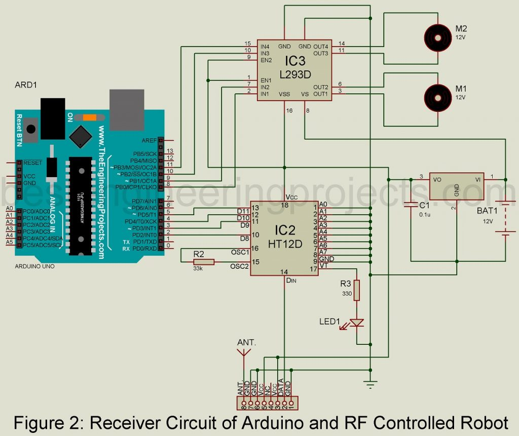 Arduino And Rf Controlled Robot Best Engineering Projects Transmitter Receiver Circuit Diagram Of