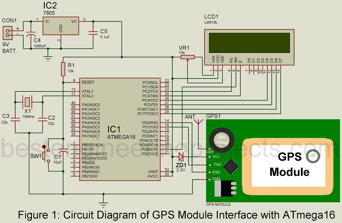 GPS Module Interface with ATmega16 - Best Engineering Projects on gps jammer schematic, rs232 to usb adapter schematic, gps circuit boards, gps active antenna schematic, gps circuit component, gps circuit design,