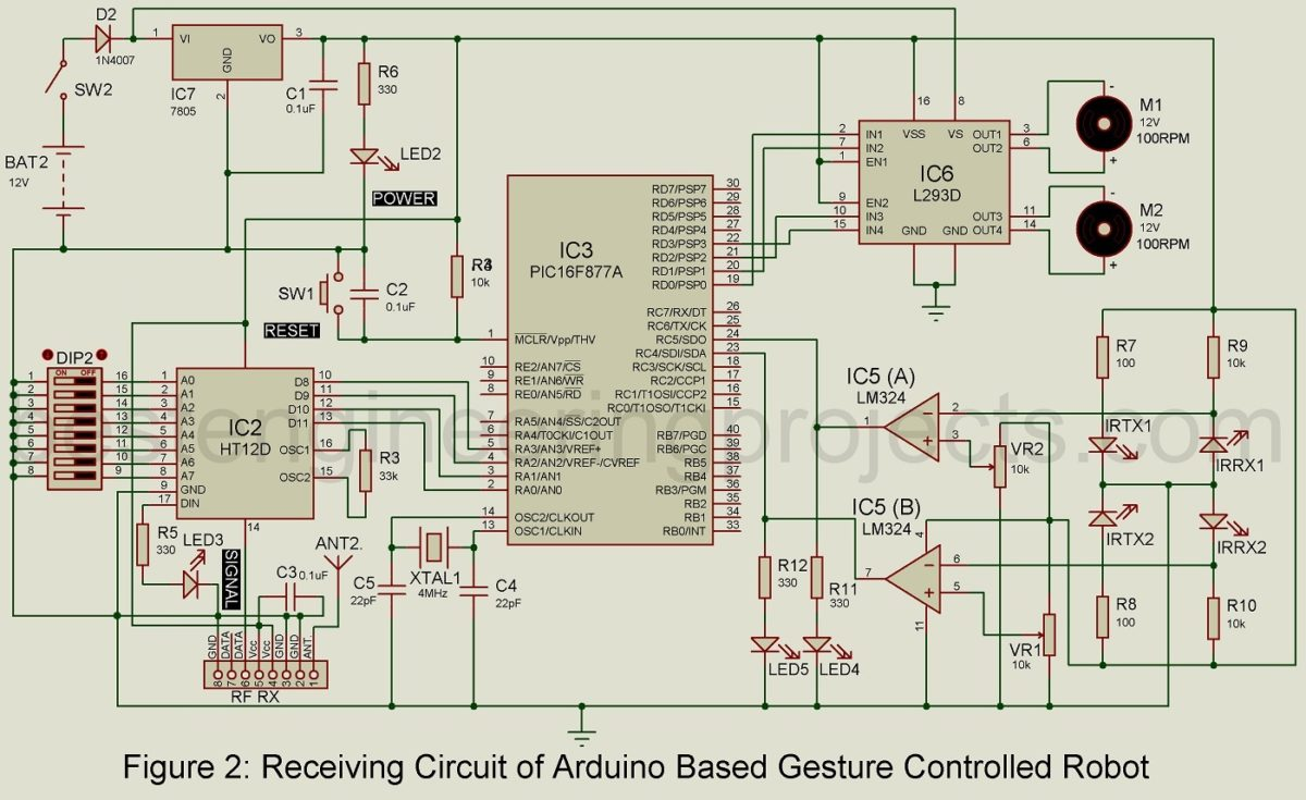 Arduino Gesture Controlled Robot - Engineering Projects
