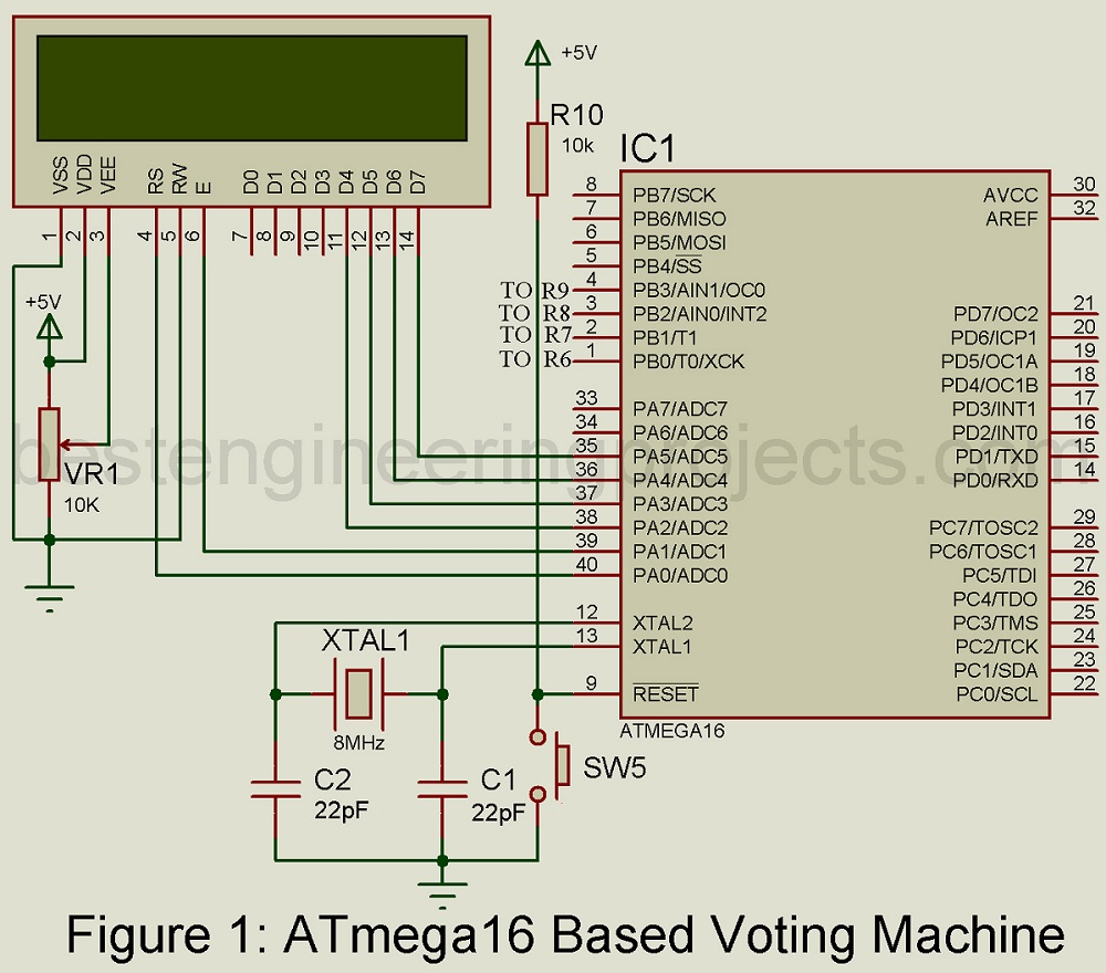 Atmega16 Based Voting Machine Best Engineering Projects Simple Ic 555 Timer Tester Circuit Diagram Super