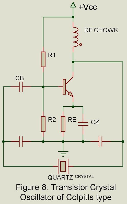 Sinewave Feedback L C Oscillators