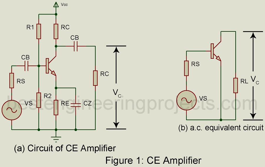 Circuit Diagram Of Common Emitter Amplifier | Analysis Of Common Emitter Amplifier Using H Parameters