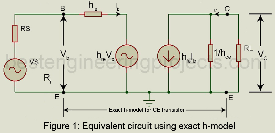 Approximate h-model of CE, CB, CC amplifier - Engineering