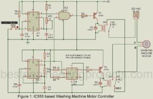 Digital Electronics Projects - Engineering Projects