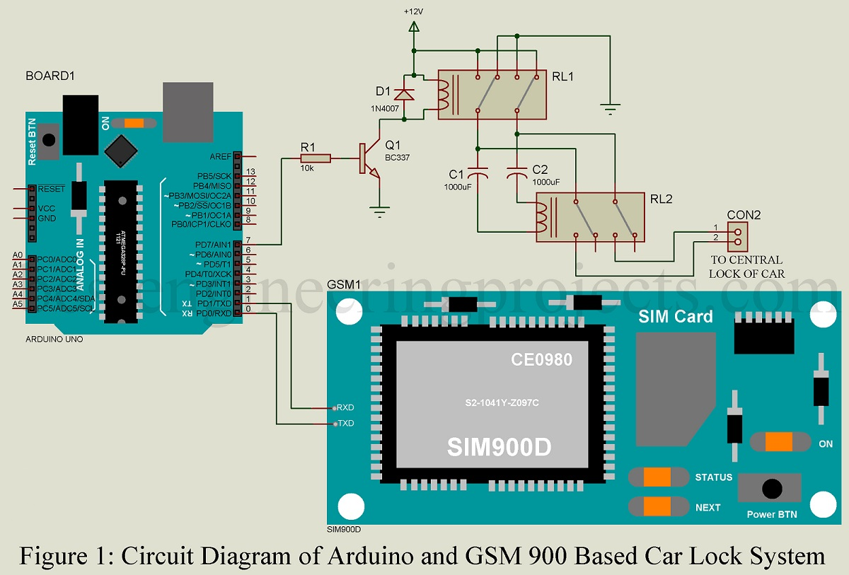 Car Lock System using Arduino and GSM - Engineering Projects