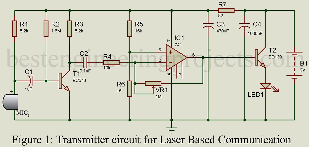 laser based communication link engineering projectsanother transistor bd139 (t2) takes the output from ic1 as the input signal through the base and then produces the modulated laser beam signal at its output