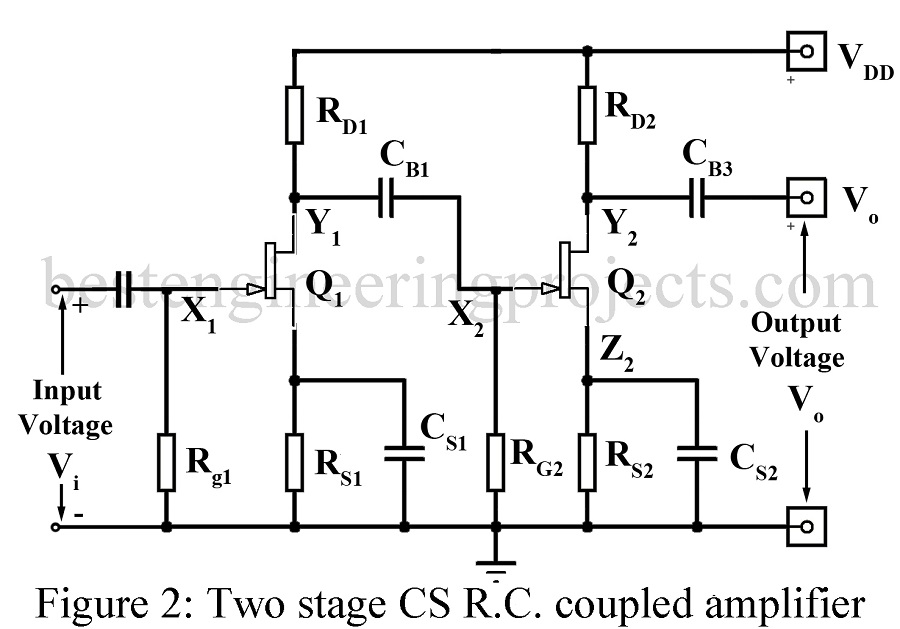 resistance capacitance coupled or r c  coupled amplifier