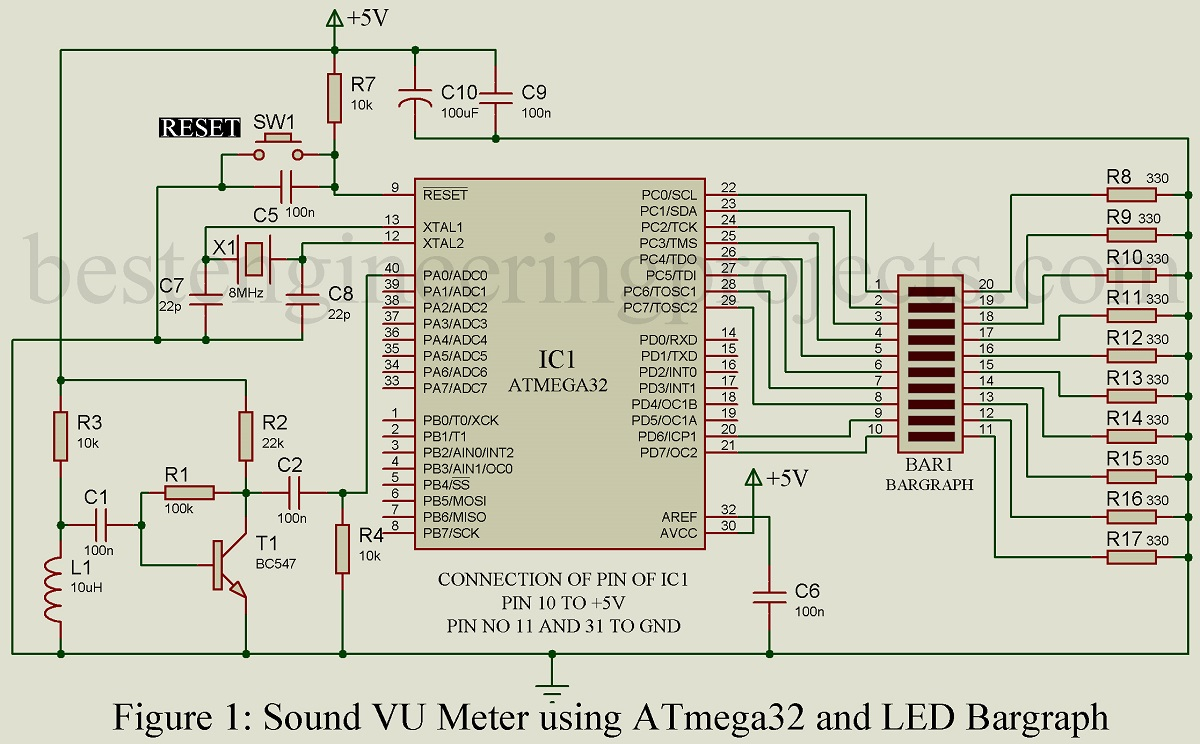 VU Meter Circuit using ATmega32 - Engineering Projects on generator schematic, compressor schematic, ph meter schematic, oscilloscope schematic, tone control schematic, transistor tester schematic, mixer schematic, multimeter schematic, voltmeter schematic, sensor schematic, lc meter schematic, capacitance meter schematic, amplifier schematic, analog meter schematic, lcd schematic, distortion schematic, lm3915 schematic, variac schematic, led schematic, current transformer schematic,