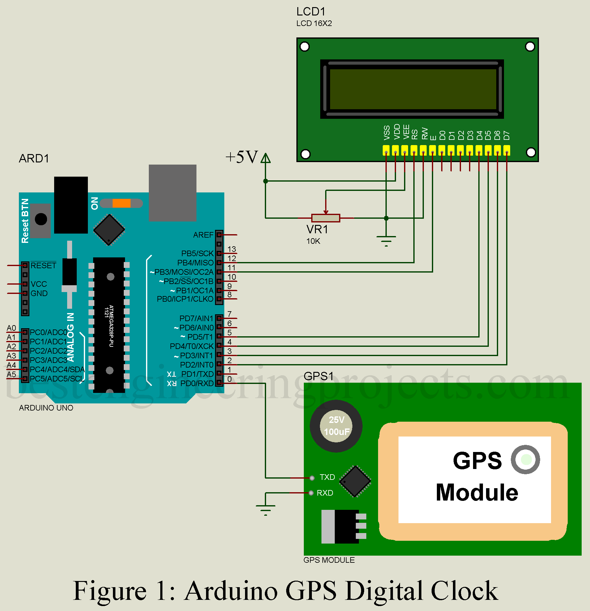 Arduino GPS Digital Clock - Engineering Projects