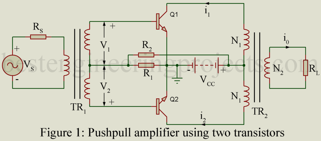 Class B Push Pull Amplifier - Engineering Projects