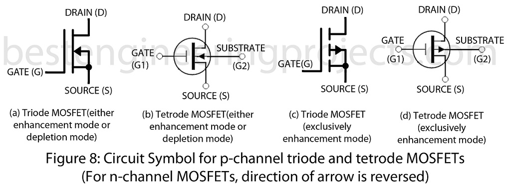 Mosfet Types Of Mosfet Circuit Symbol Best Engineering Projects