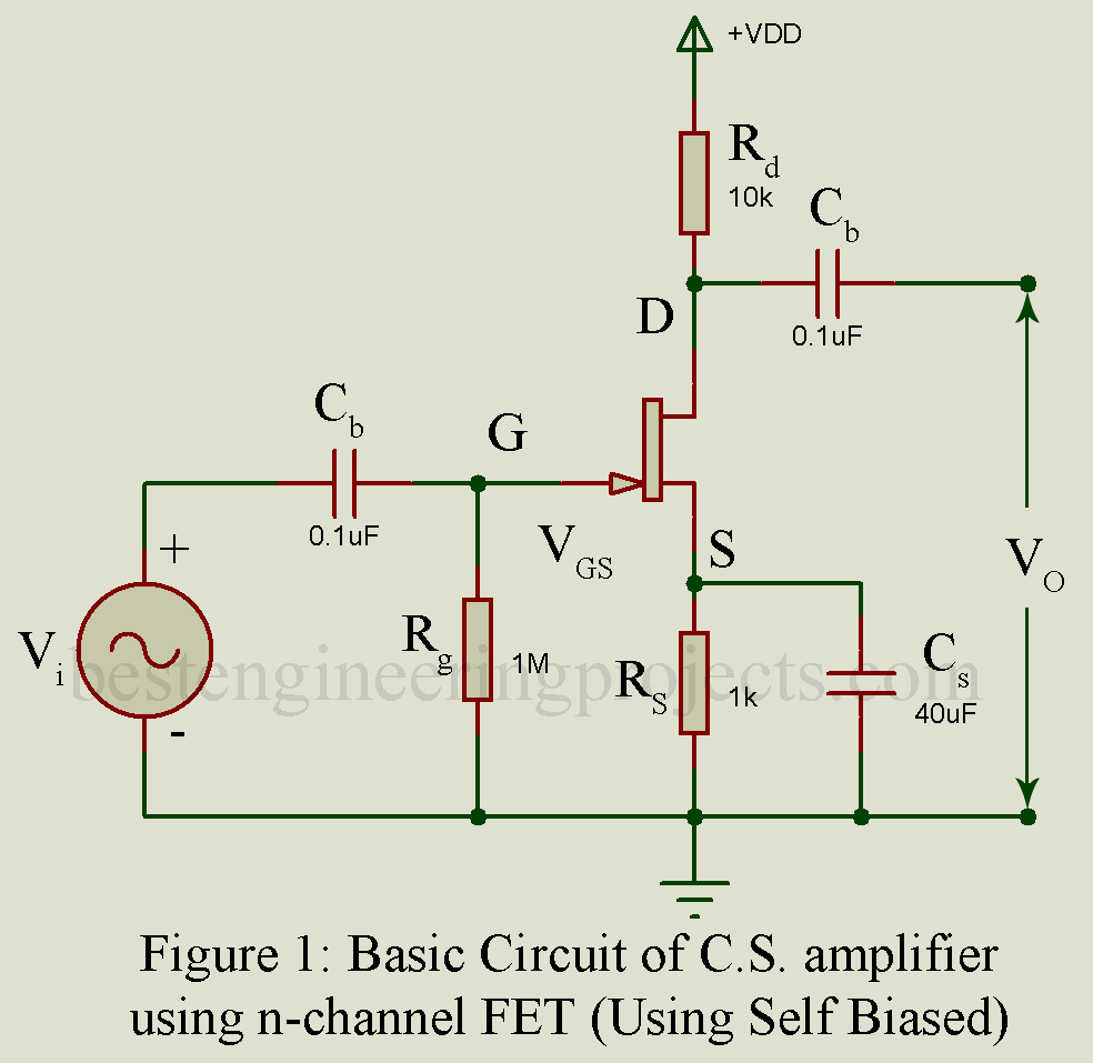 Admirable Common Source Amplifier Using Fet Engineering Projects Wiring Digital Resources Cettecompassionincorg