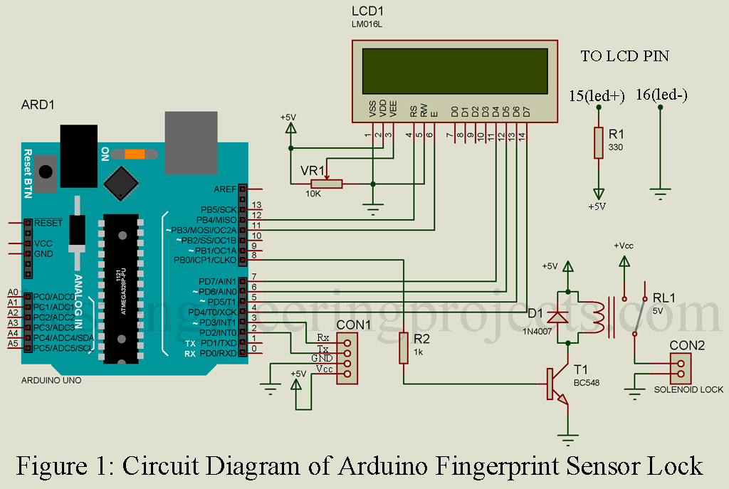 Arduino Fingerprint Sensor Lock Engineering Projects