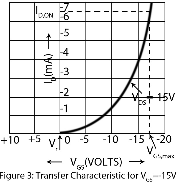 MOSFET | Types of MOSFET | Circuit Symbol - Engineering Projects