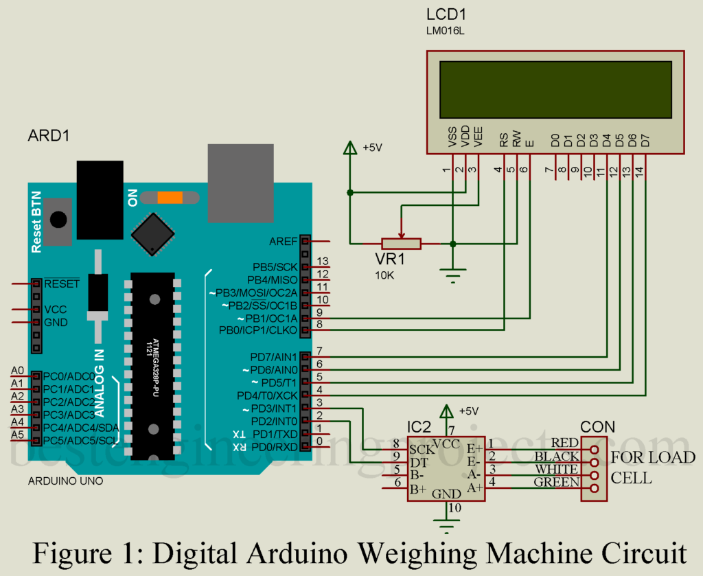 Arduino Weighing Machine Using Hx711 Best Engineering Projects Load Cell Interface Circuit