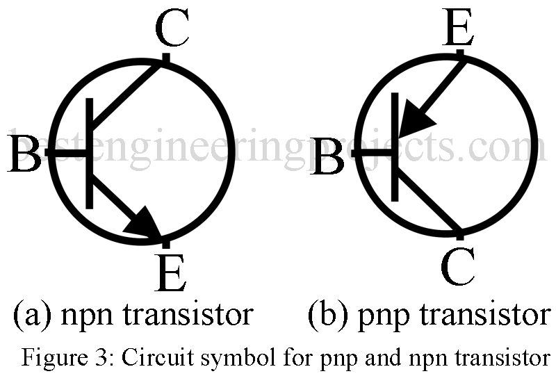 types of transistor on the method of construction