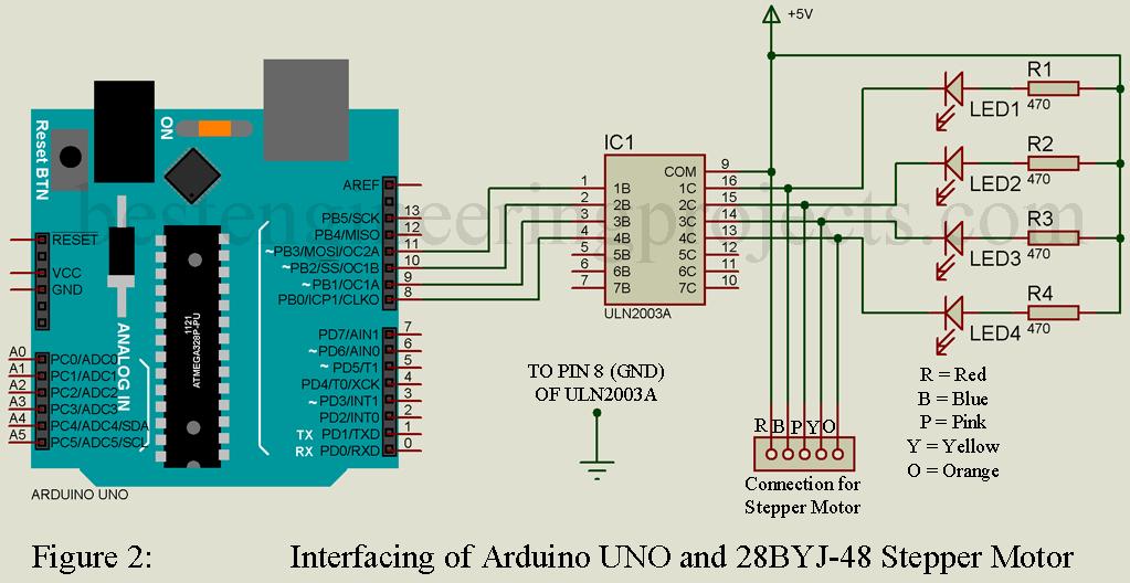 Interfacing of Unipolar and Bipolar Stepper Motor with Arduino