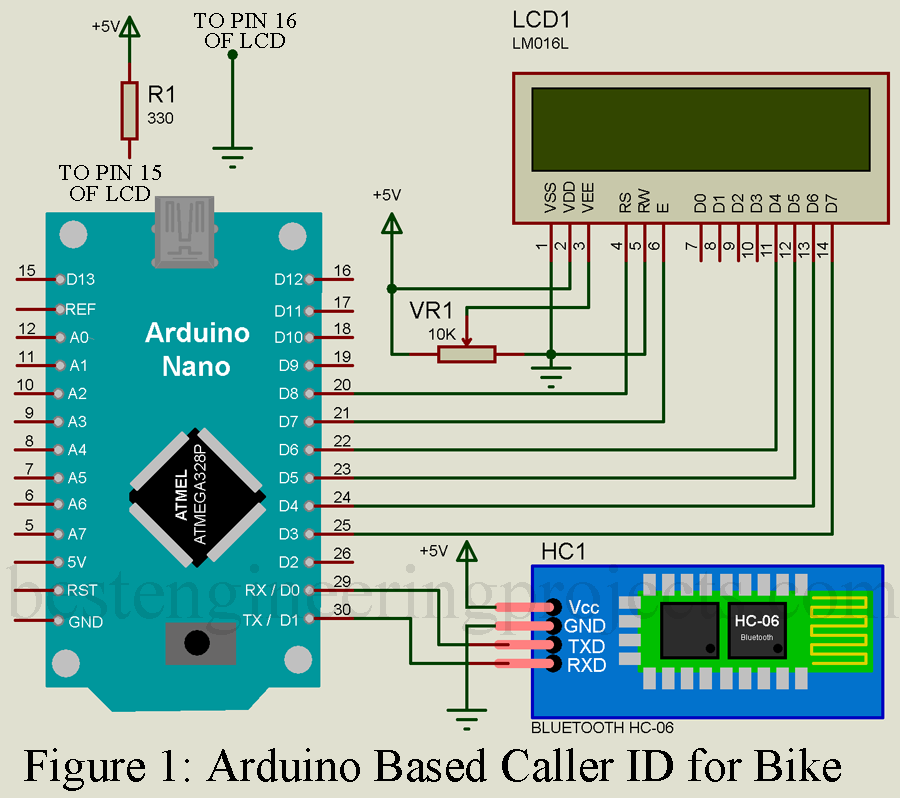 Arduino Based Caller ID for    Bike     Engineering Projects